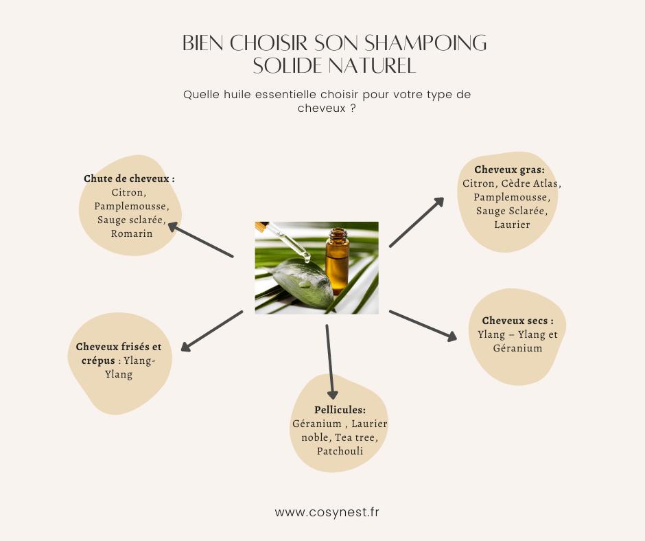 Bien choisir son shampoing solide